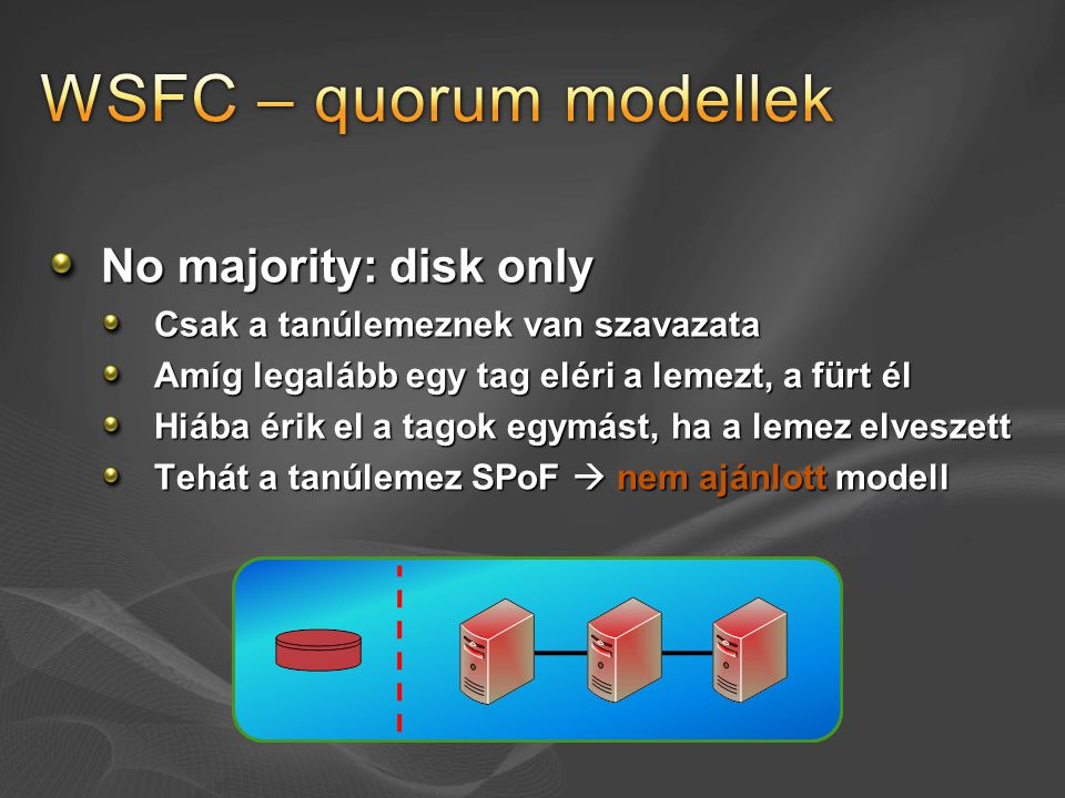 WSFC – quorum modellek No majority: disk only
