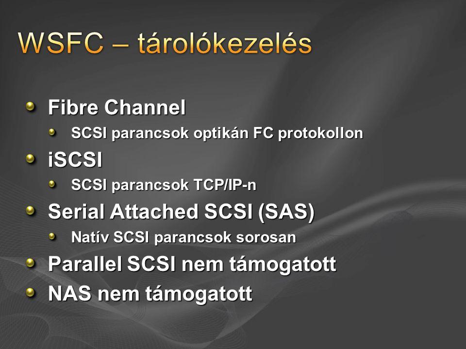 WSFC – tárolókezelés Fibre Channel iSCSI Serial Attached SCSI (SAS)