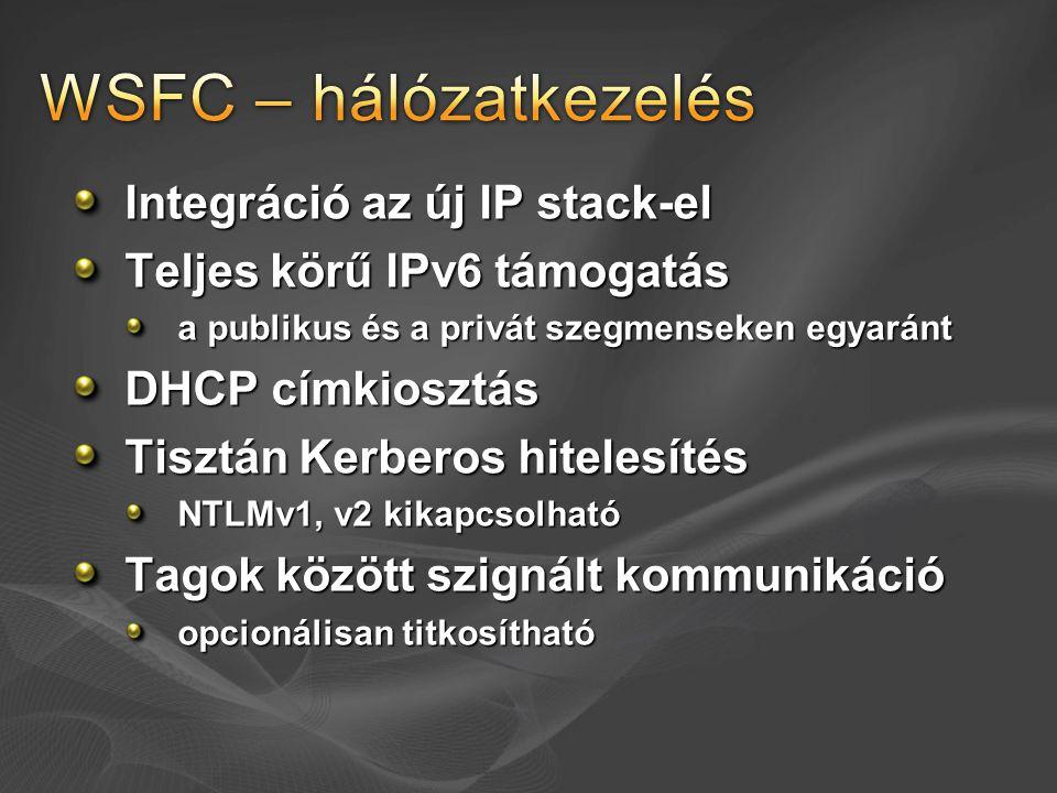 WSFC – hálózatkezelés Integráció az új IP stack-el