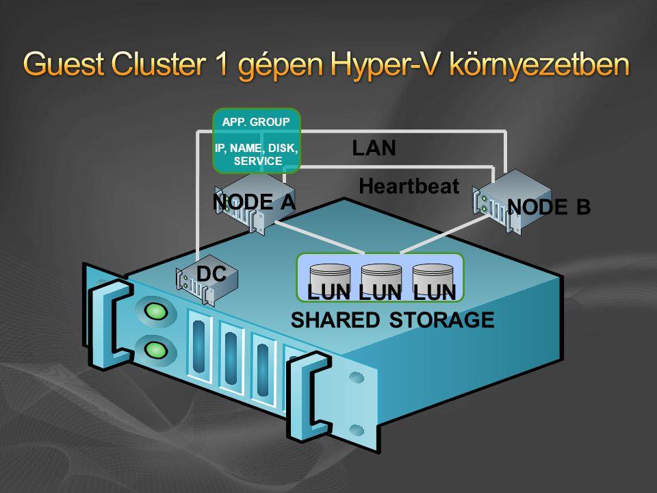Guest Cluster 1 gépen Hyper-V környezetben