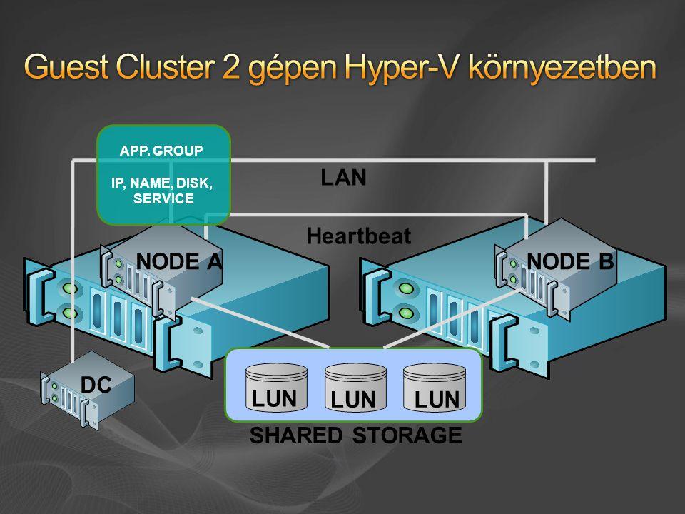 Guest Cluster 2 gépen Hyper-V környezetben