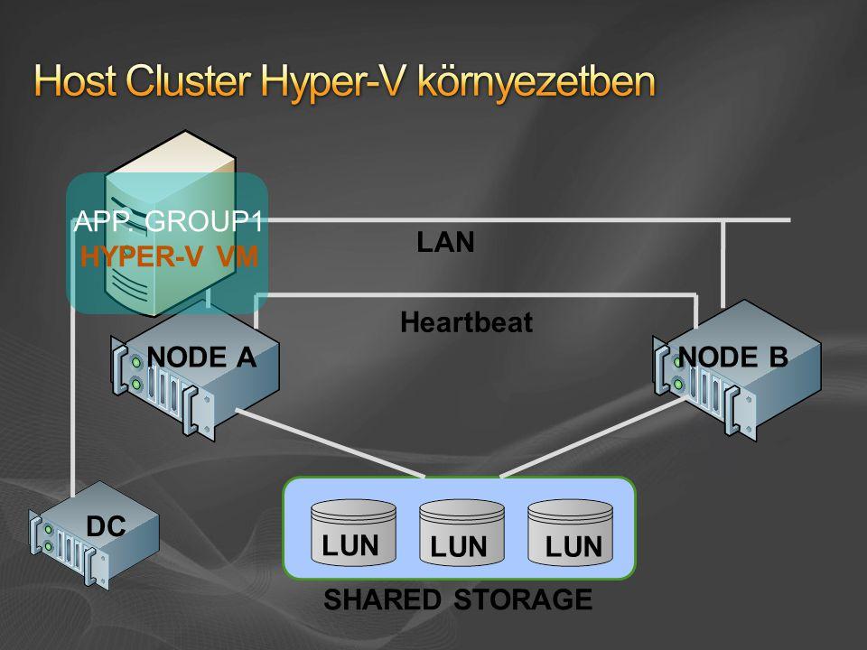 Host Cluster Hyper-V környezetben