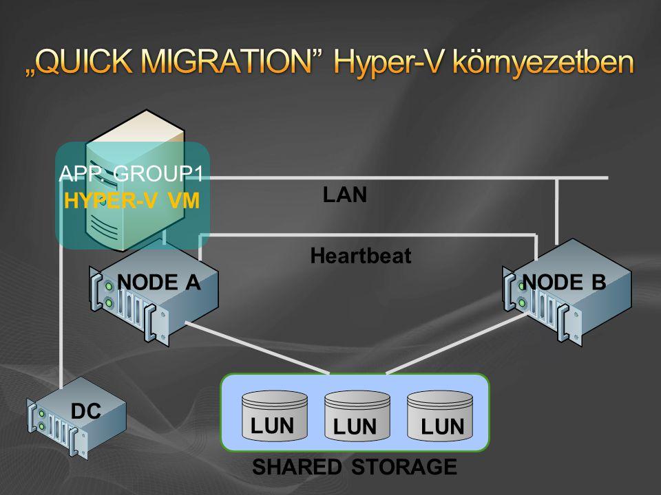 """QUICK MIGRATION Hyper-V környezetben"