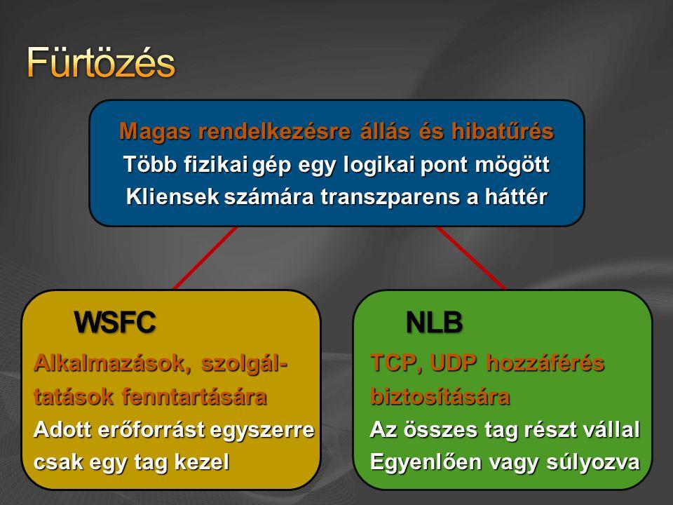 Fürtözés WSFC NLB Magas rendelkezésre állás és hibatűrés