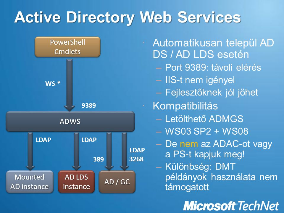 Active Directory Web Services