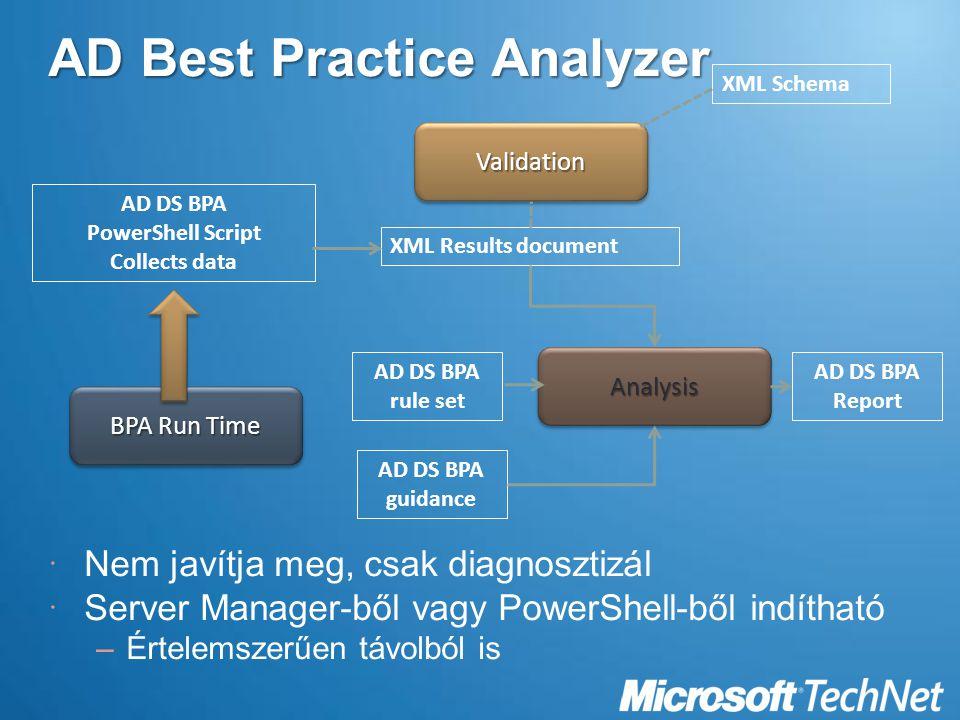 AD Best Practice Analyzer