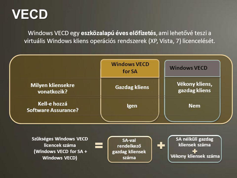 VECD Windows VECD egy eszközalapú éves előfizetés, ami lehetővé teszi a virtuális Windows kliens operációs rendszerek (XP, Vista, 7) licencelését.