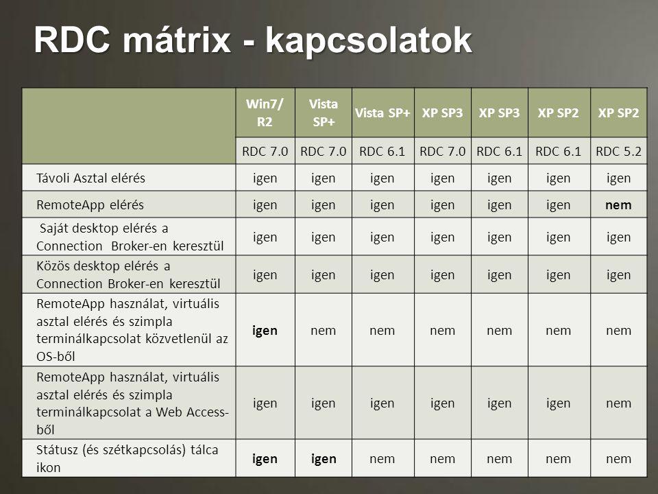 RDC mátrix - kapcsolatok