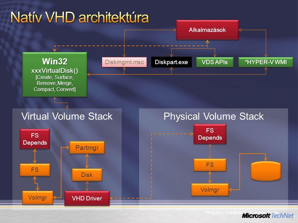 Natív VHD architektúra