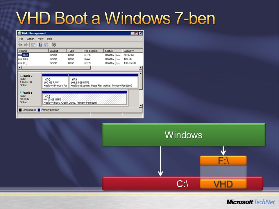 VHD Boot a Windows 7-ben Windows F:\ C:\ VHD