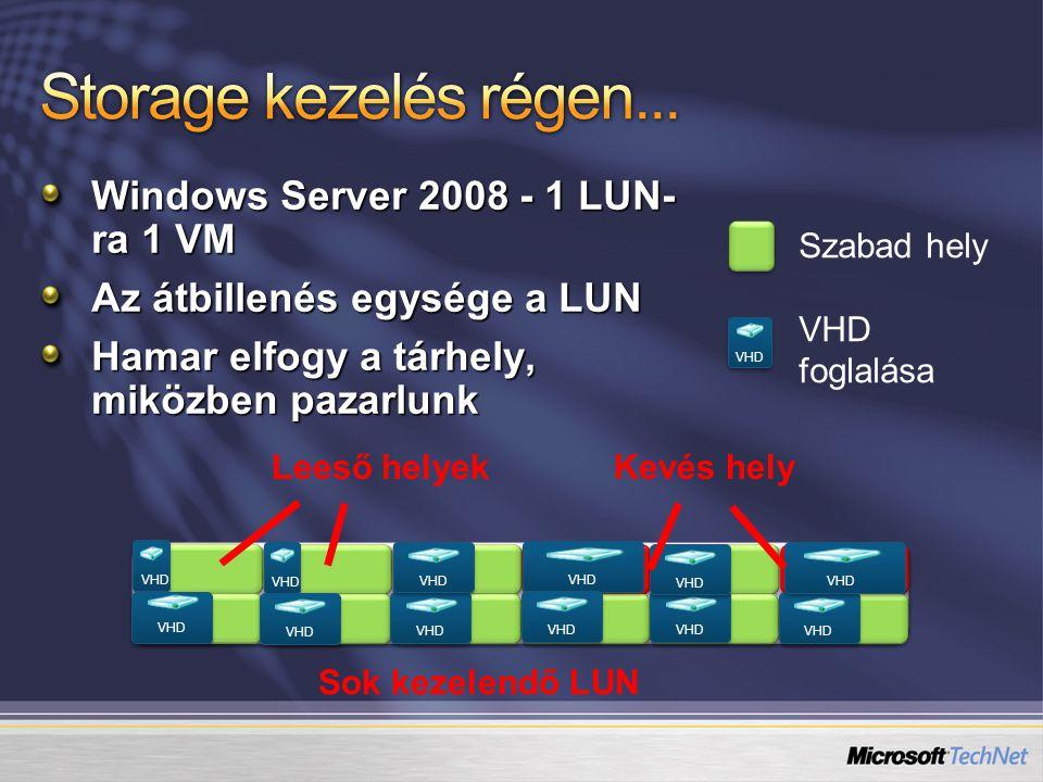 Storage kezelés régen... Windows Server 2008 - 1 LUN-ra 1 VM