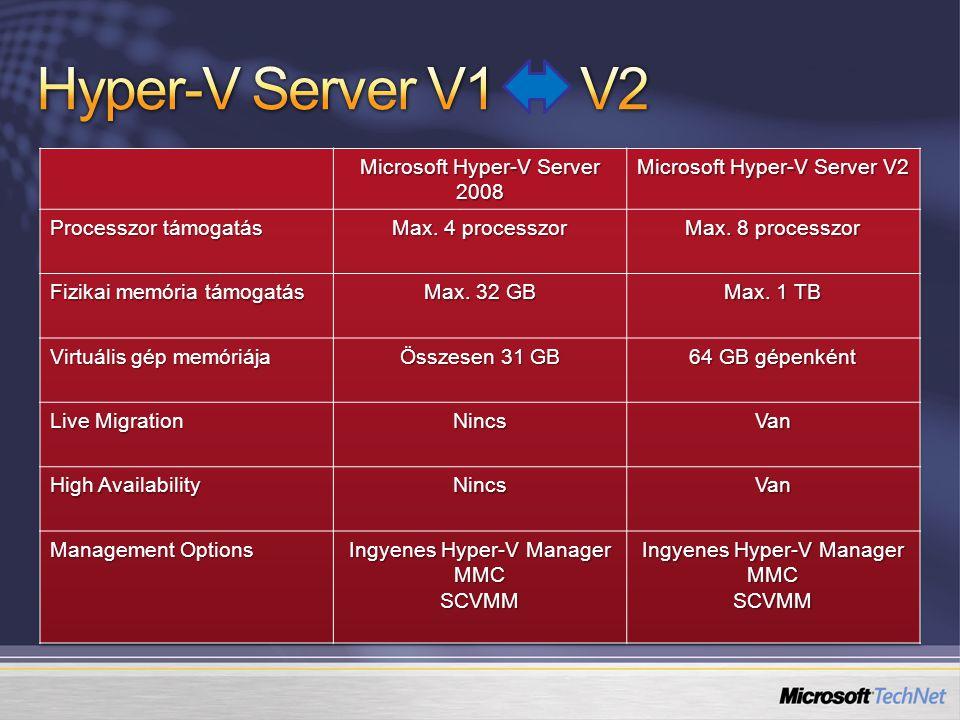 Hyper-V Server V1 V2 Microsoft Hyper-V Server 2008