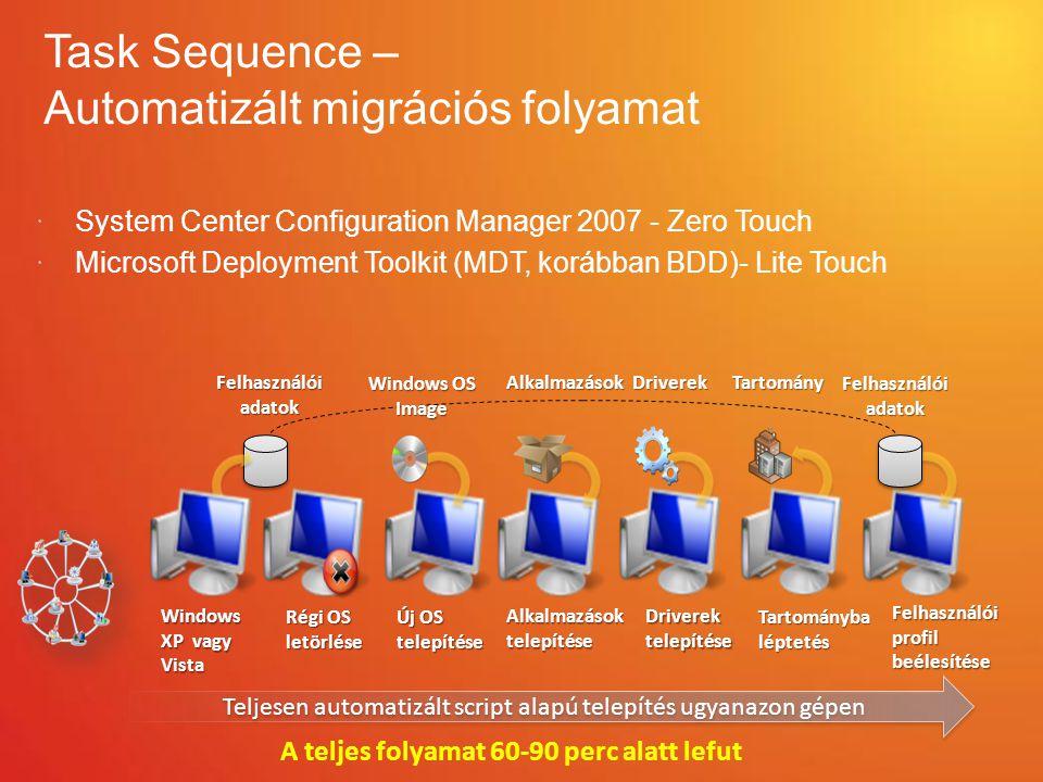 Task Sequence – Automatizált migrációs folyamat