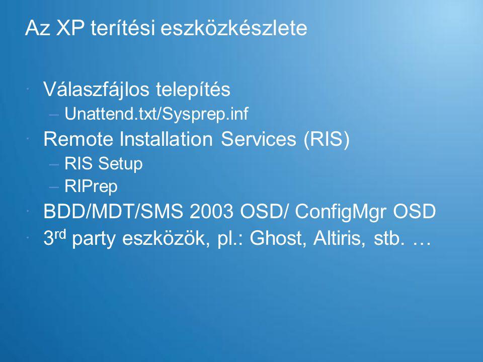 Az XP terítési eszközkészlete