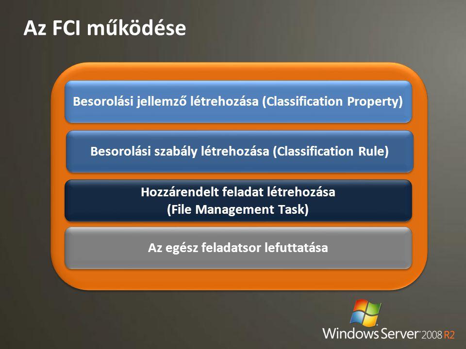 Az FCI működése Besorolási jellemző létrehozása (Classification Property) Besorolási szabály létrehozása (Classification Rule)