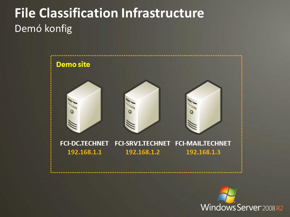 File Classification Infrastructure Demó konfig