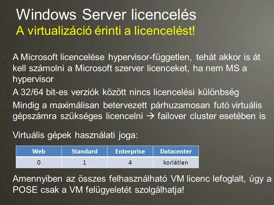 Windows Server licencelés A virtualizáció érinti a licencelést!