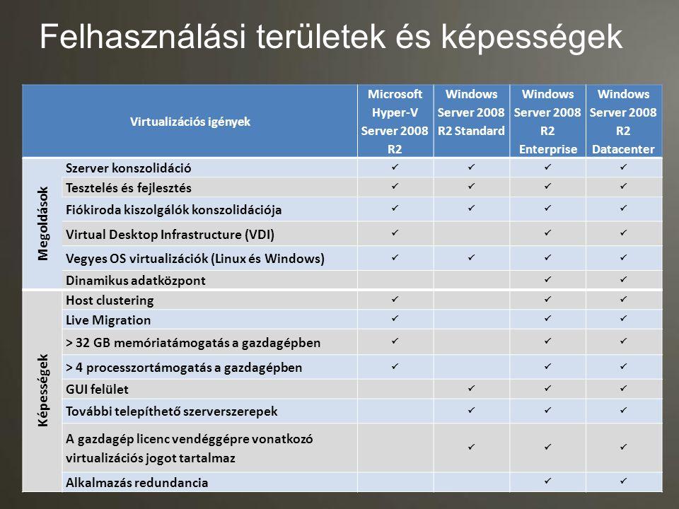 Felhasználási területek és képességek