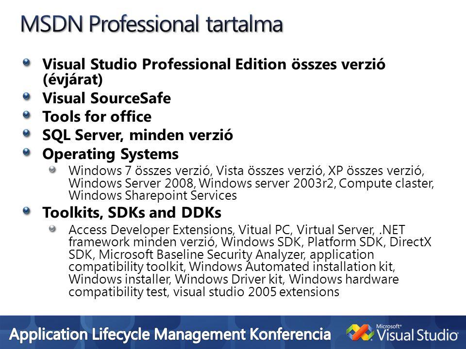MSDN Professional tartalma