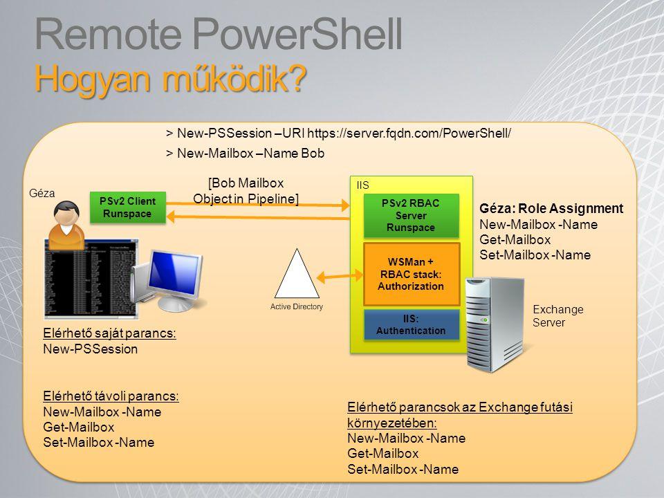 Remote PowerShell Hogyan működik