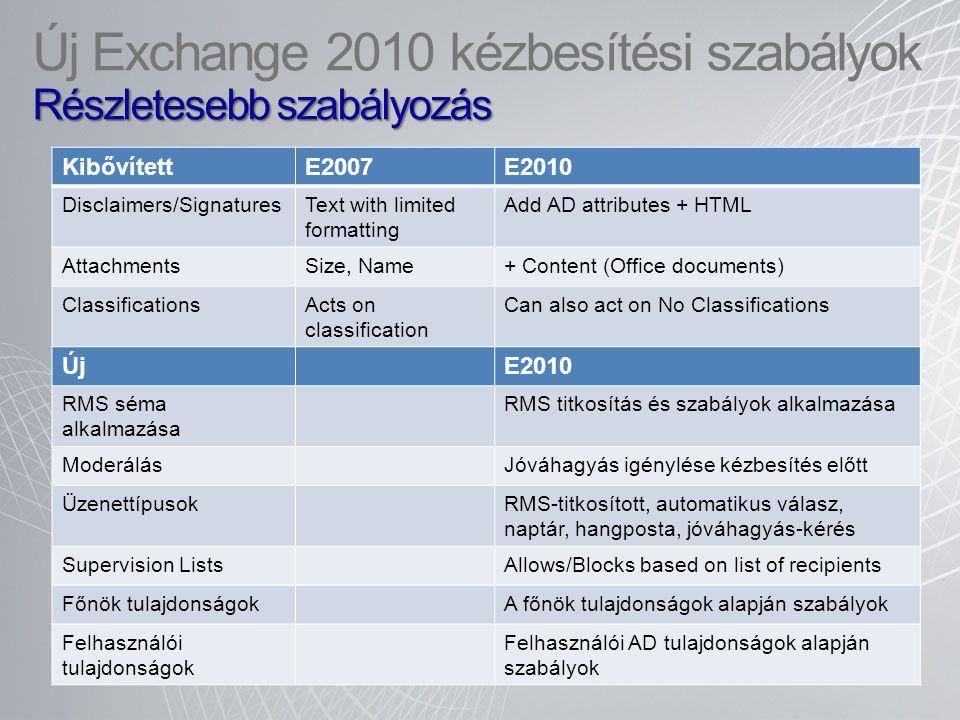 Új Exchange 2010 kézbesítési szabályok Részletesebb szabályozás