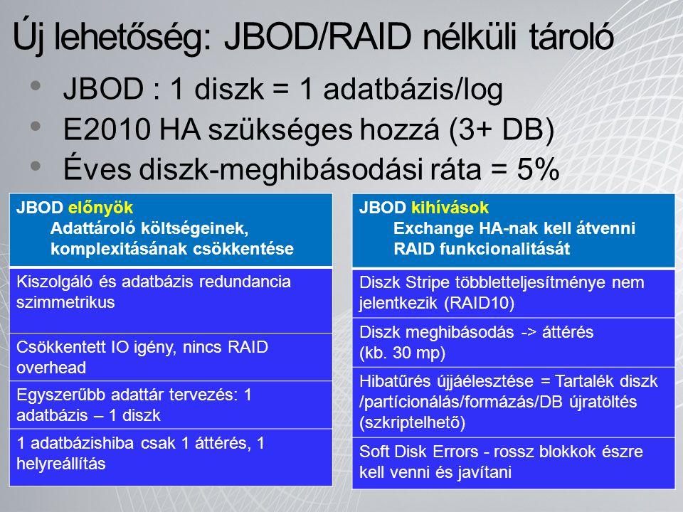 Új lehetőség: JBOD/RAID nélküli tároló