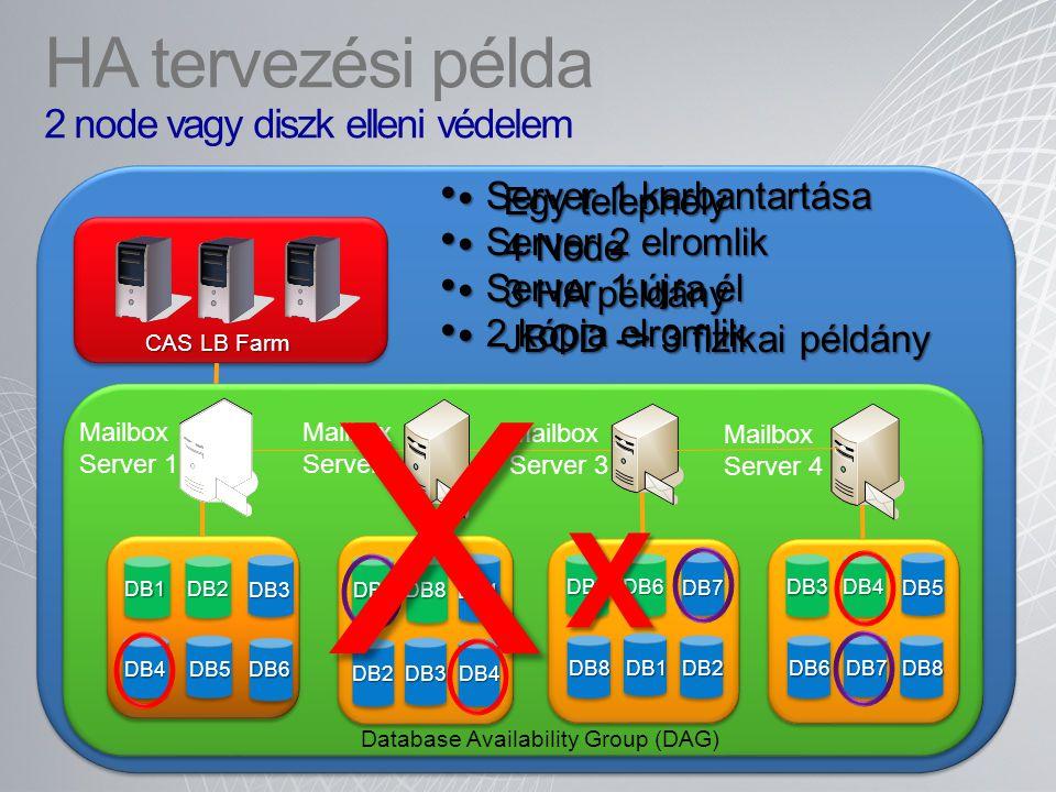 HA tervezési példa 2 node vagy diszk elleni védelem