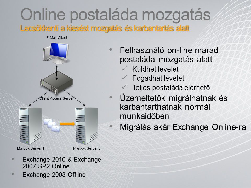 Online postaláda mozgatás