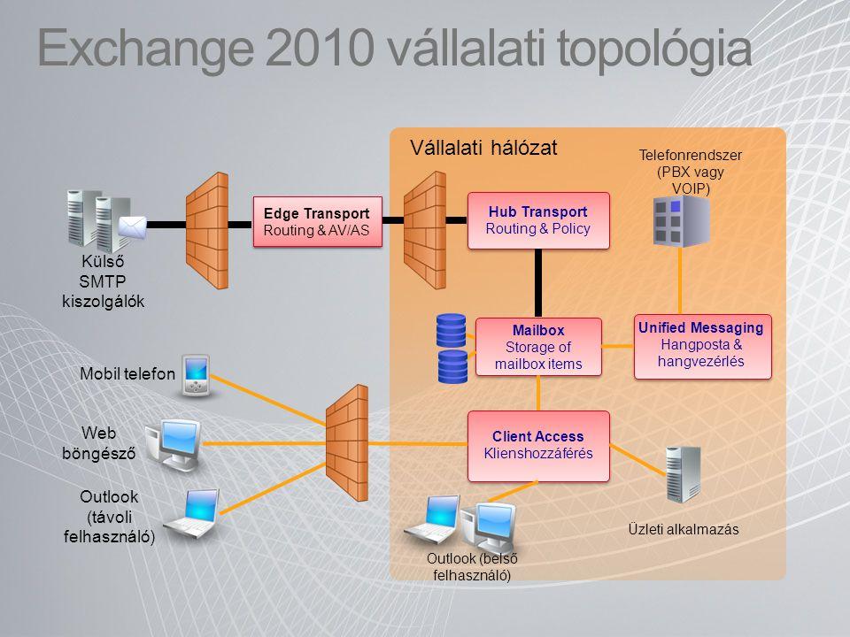 Exchange 2010 vállalati topológia
