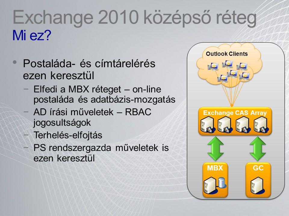 Exchange 2010 középső réteg Mi ez