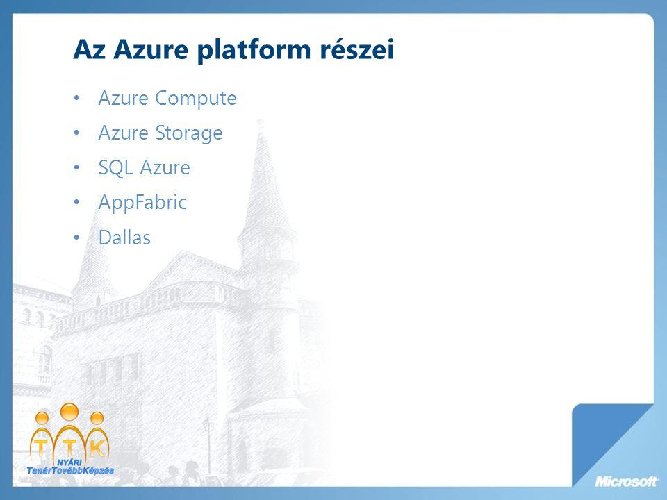 Az Azure platform részei