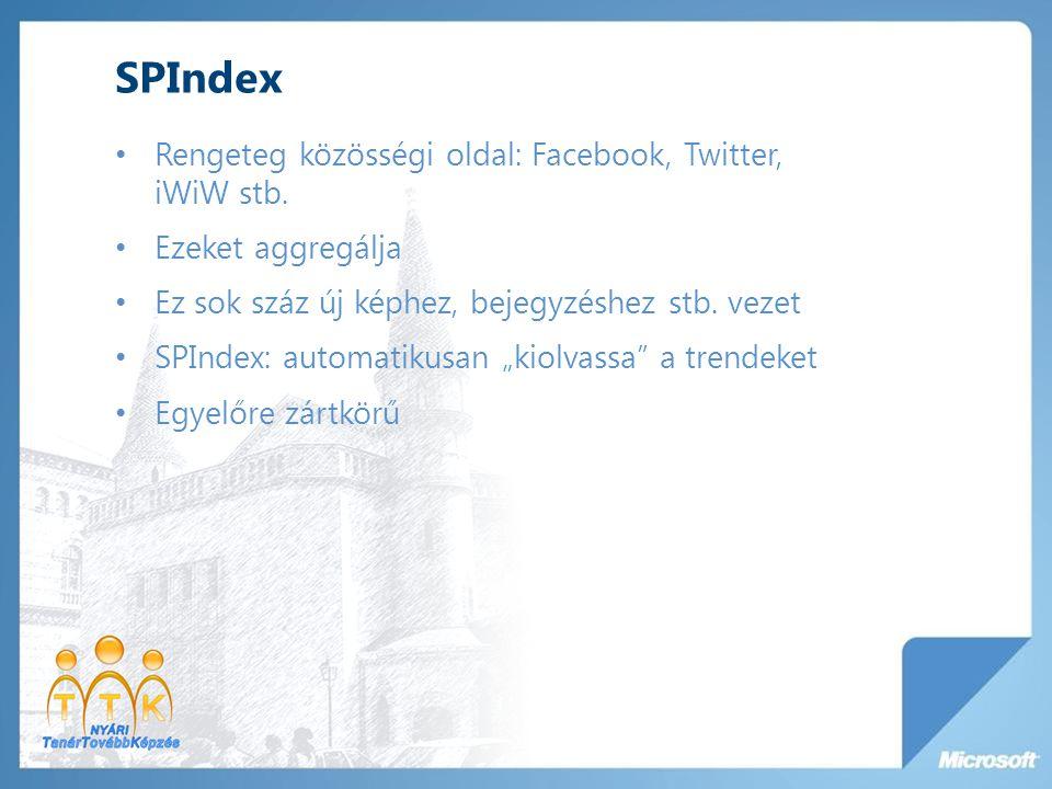SPIndex Rengeteg közösségi oldal: Facebook, Twitter, iWiW stb.