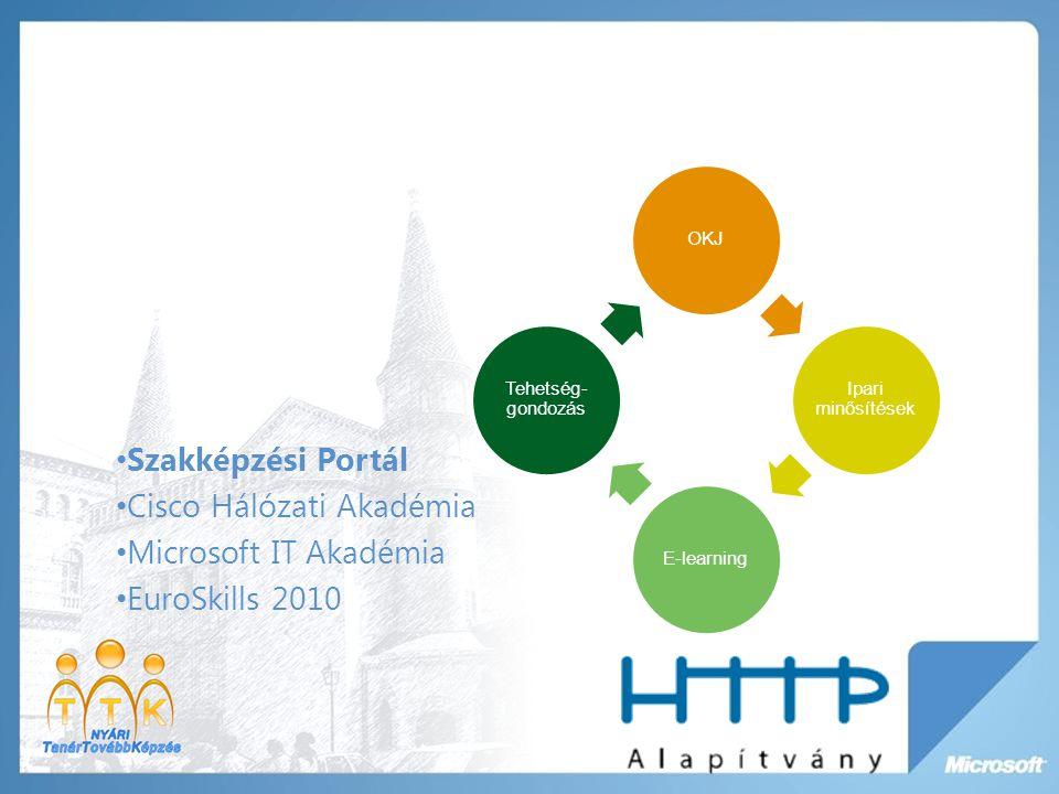 Cisco Hálózati Akadémia Microsoft IT Akadémia EuroSkills 2010