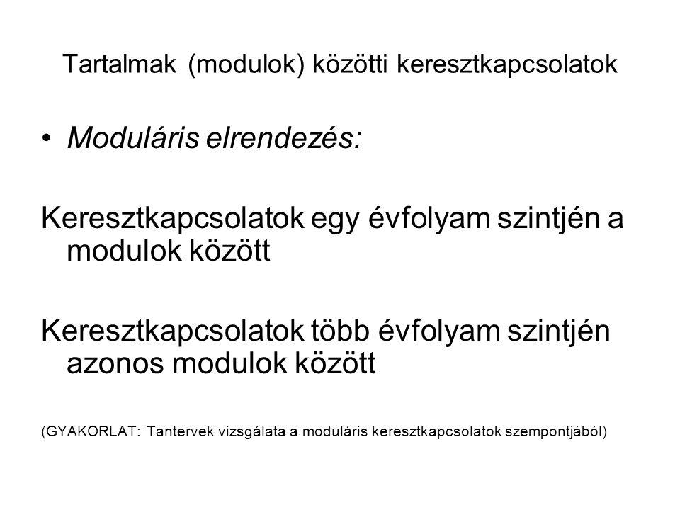 Tartalmak (modulok) közötti keresztkapcsolatok