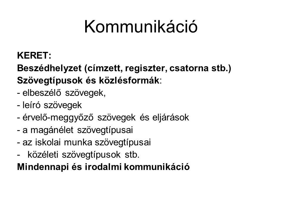 Kommunikáció KERET: Beszédhelyzet (címzett, regiszter, csatorna stb.)