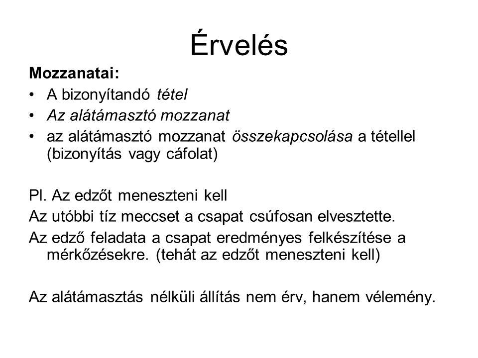 Érvelés Mozzanatai: A bizonyítandó tétel Az alátámasztó mozzanat