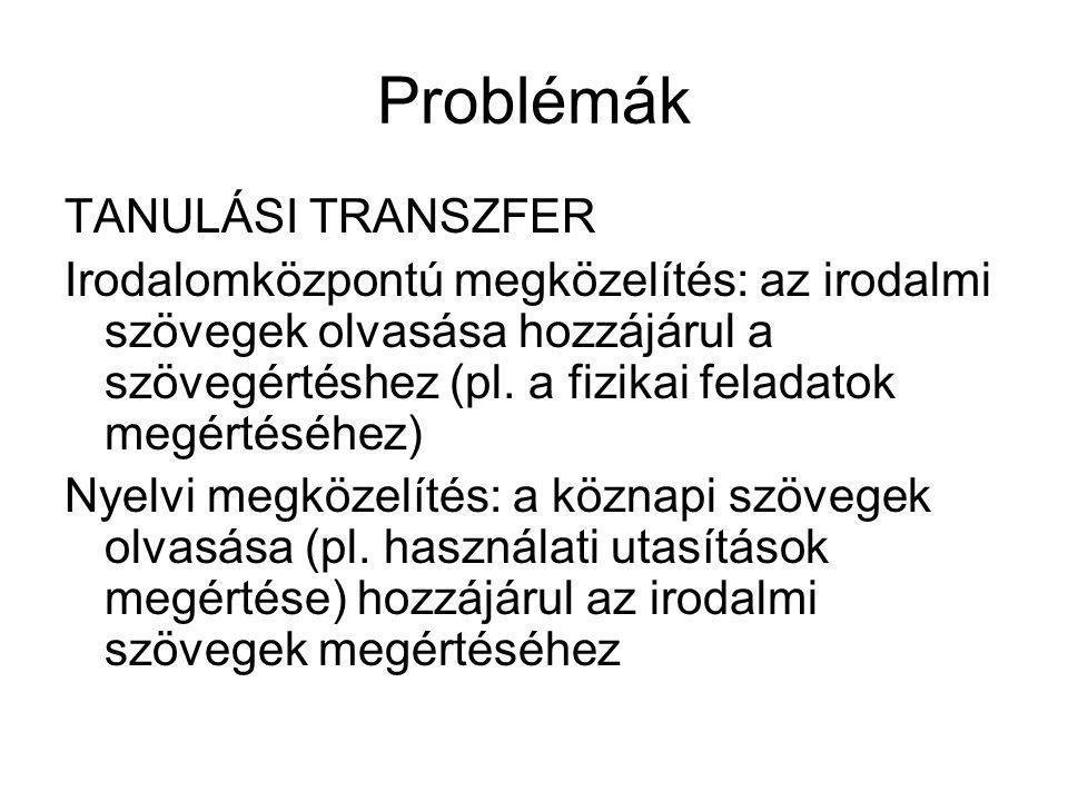 Problémák TANULÁSI TRANSZFER