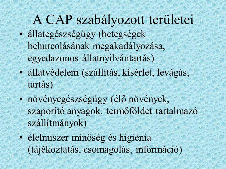 A CAP szabályozott területei