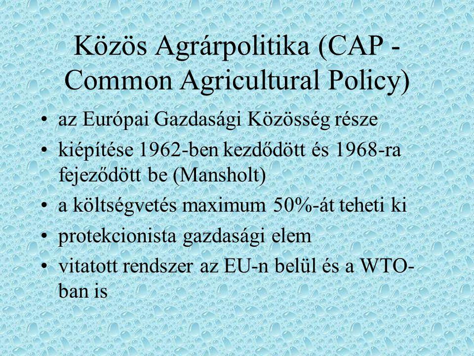 Közös Agrárpolitika (CAP - Common Agricultural Policy)