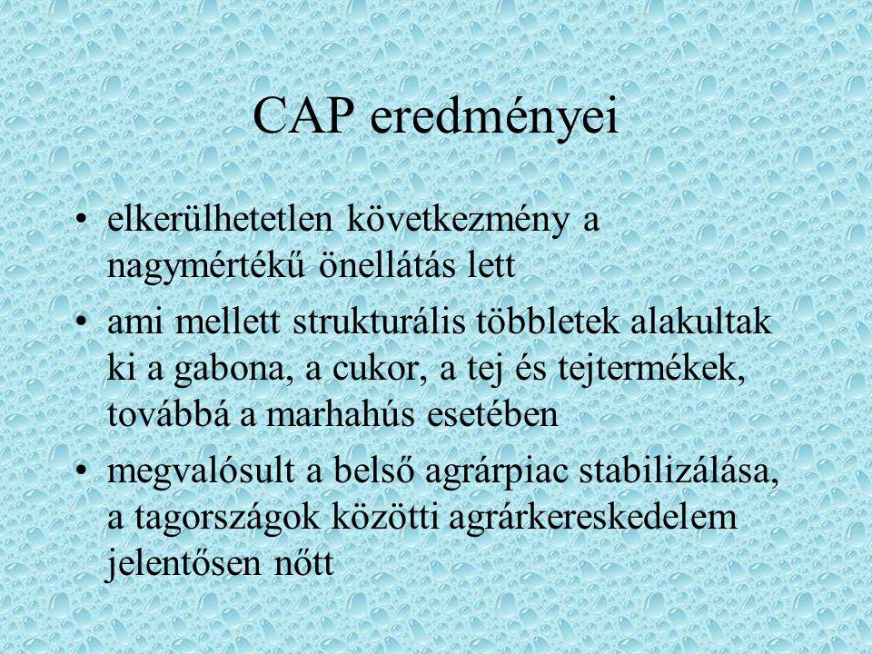 CAP eredményei elkerülhetetlen következmény a nagymértékű önellátás lett.