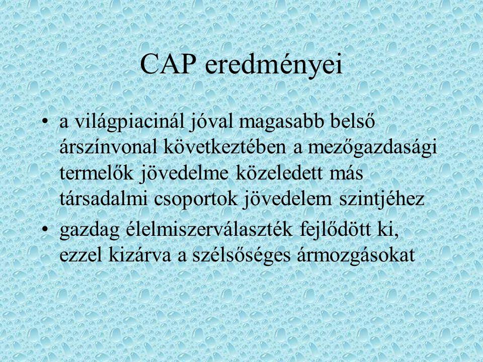 CAP eredményei
