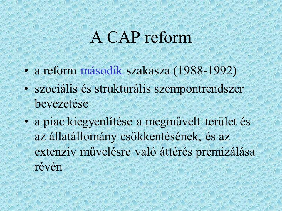 A CAP reform a reform második szakasza (1988-1992)