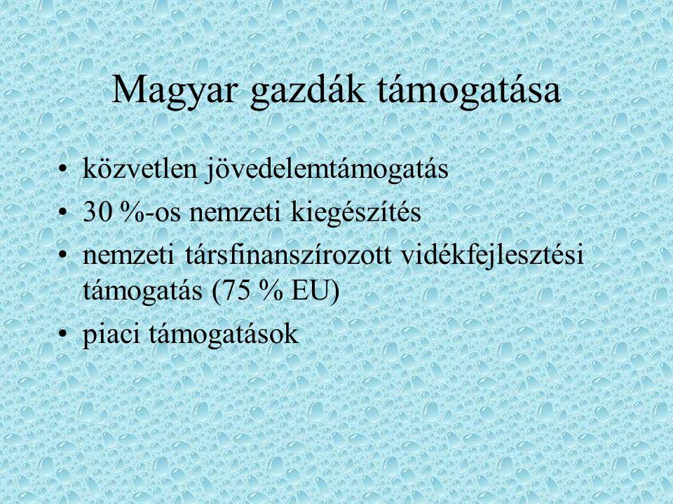 Magyar gazdák támogatása