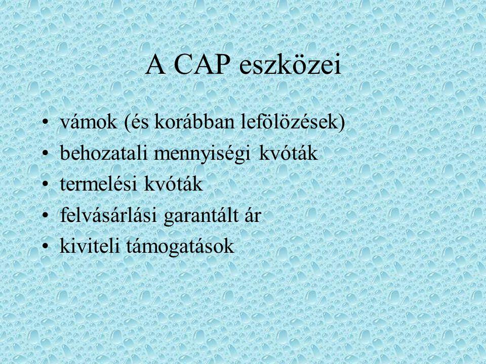 A CAP eszközei vámok (és korábban lefölözések)