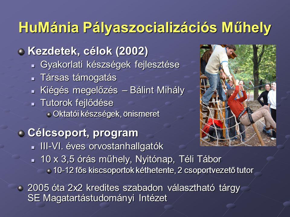 HuMánia Pályaszocializációs Műhely