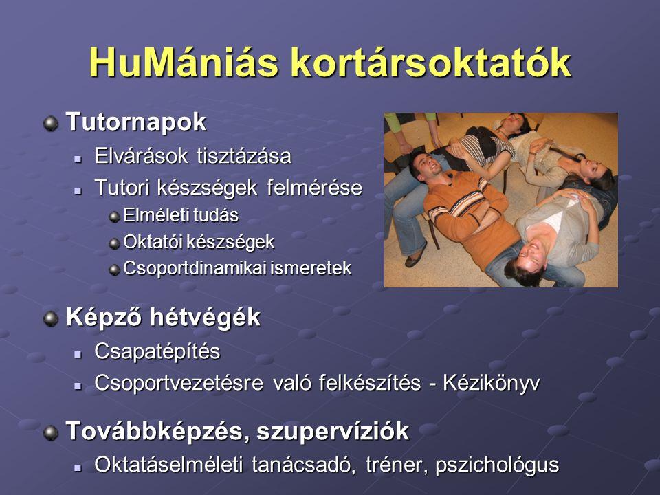 HuMániás kortársoktatók
