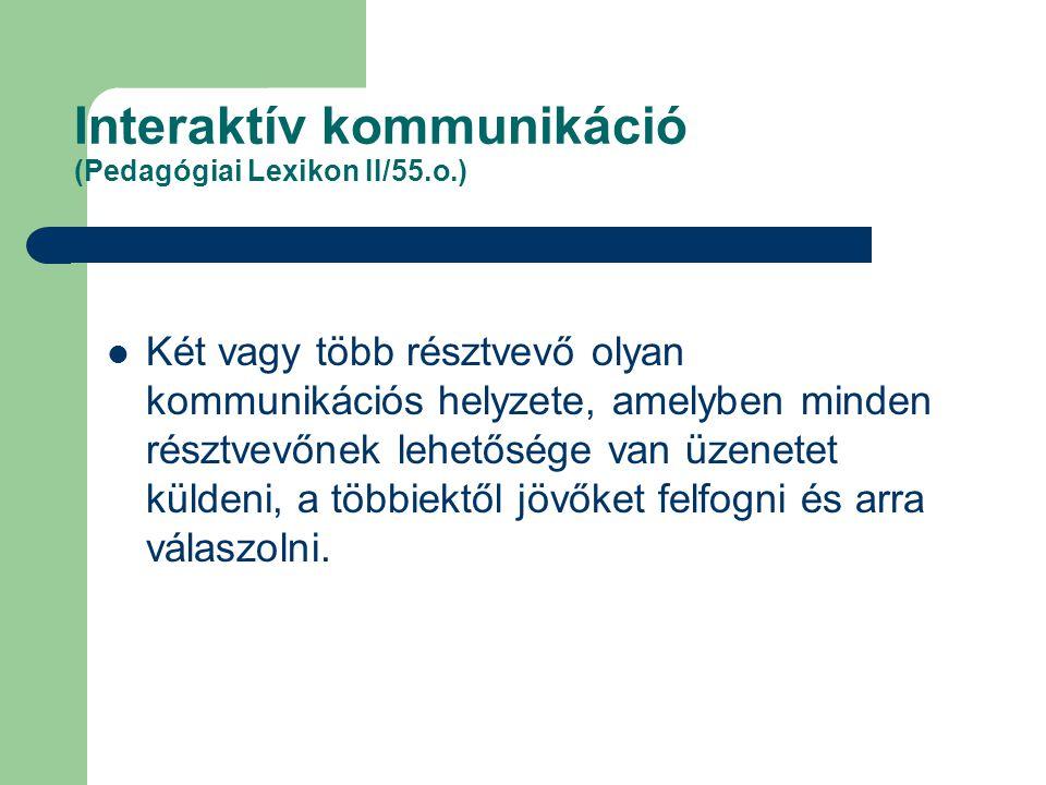 Interaktív kommunikáció (Pedagógiai Lexikon II/55.o.)