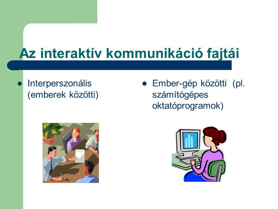 Az interaktív kommunikáció fajtái