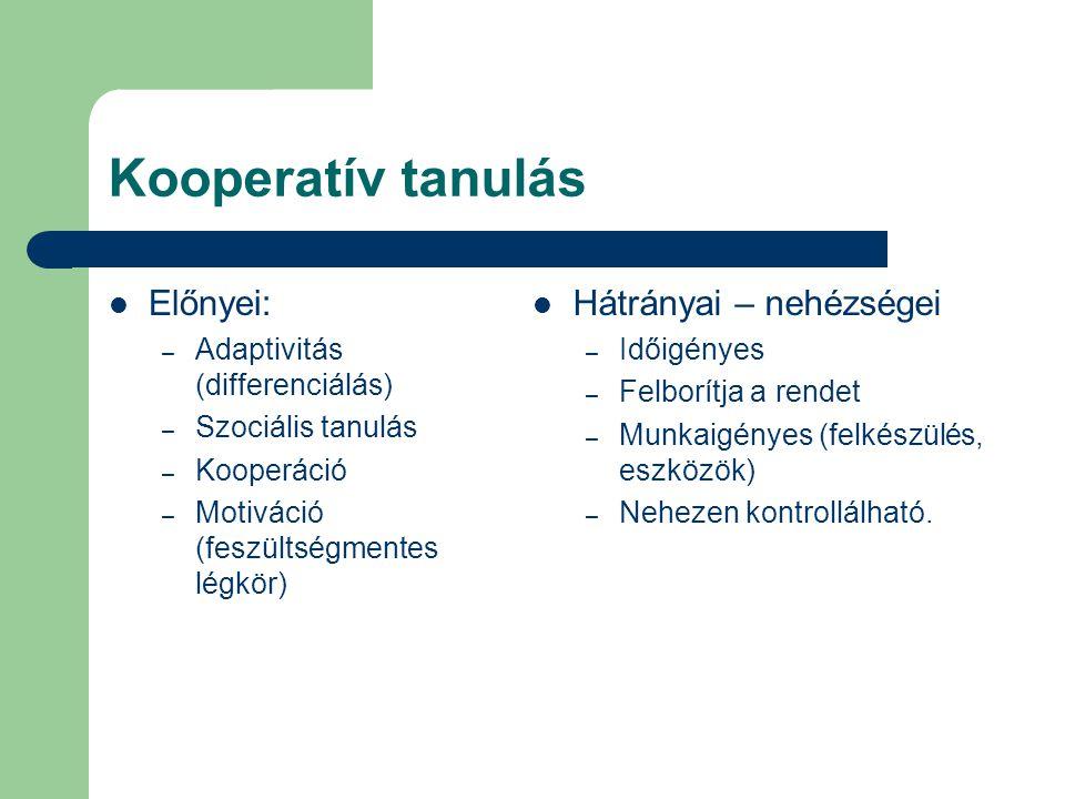 Kooperatív tanulás Előnyei: Hátrányai – nehézségei