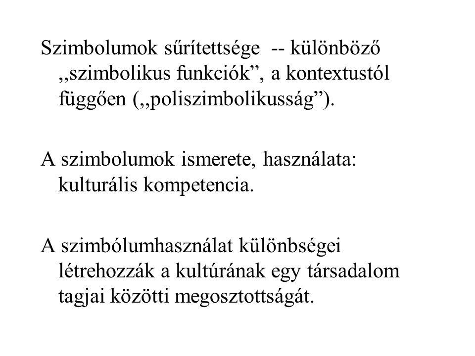 Szimbolumok sűrítettsége -- különböző ,,szimbolikus funkciók , a kontextustól függően (,,poliszimbolikusság ).